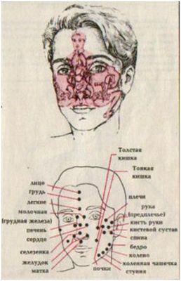 Диклофенак уколы инструкция по применению побочные